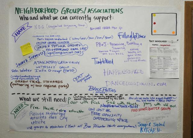 Neighborhood Groups  (March 11)