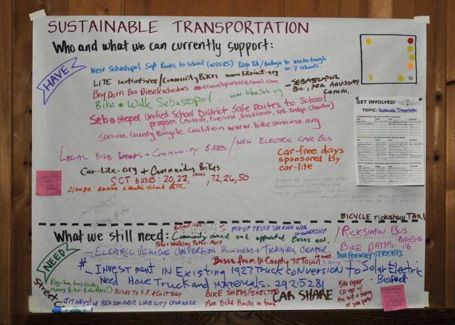 Transportation  (March 11)